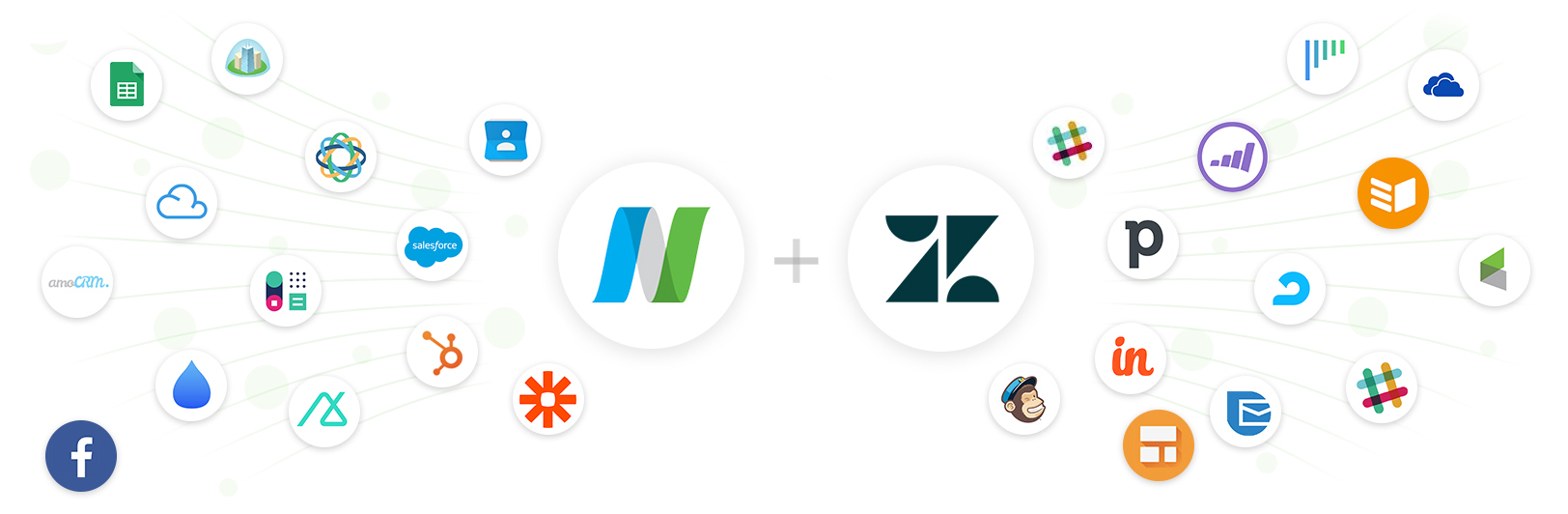 Zendesk Support integrations